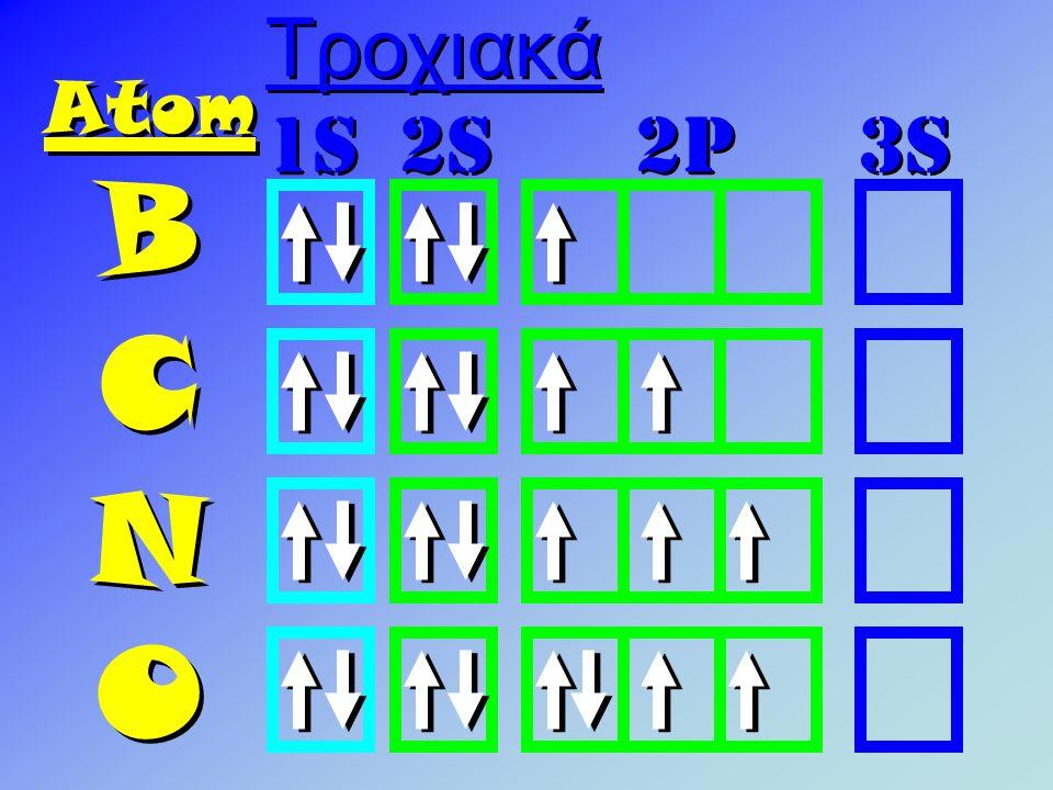 Atom B C N O Τροχιακά 1S 2S 2P 3S