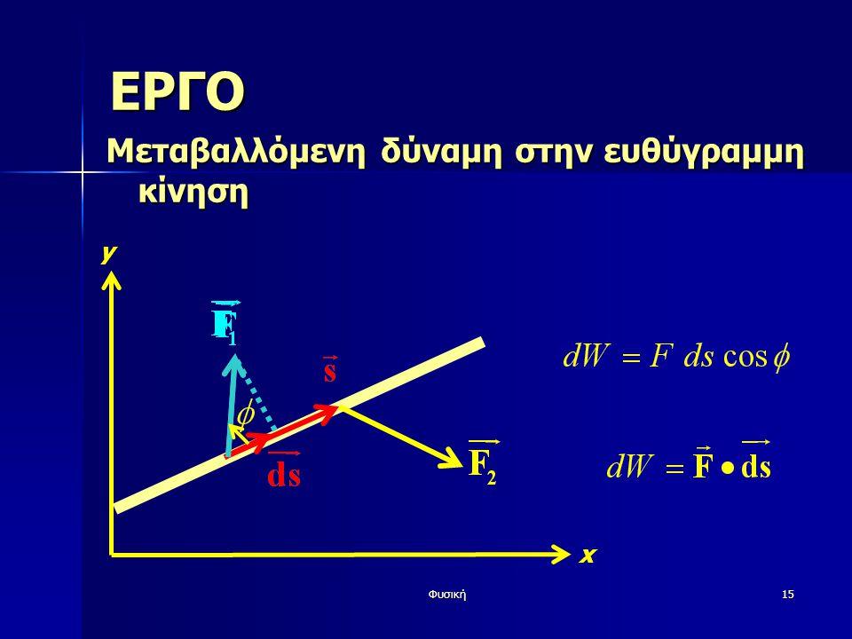 Φυσική15 ΕΡΓΟ Μεταβαλλόμενη δύναμη στην ευθύγραμμη κίνηση y x