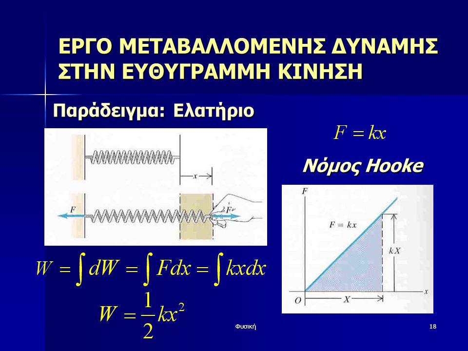 Φυσική18 ΕΡΓΟ ΜΕΤΑΒΑΛΛΟΜΕΝΗΣ ΔΥΝΑΜΗΣ ΣΤΗΝ ΕΥΘΥΓΡΑΜΜΗ ΚΙΝΗΣΗ Παράδειγμα: Ελατήριο Νόμος Hooke