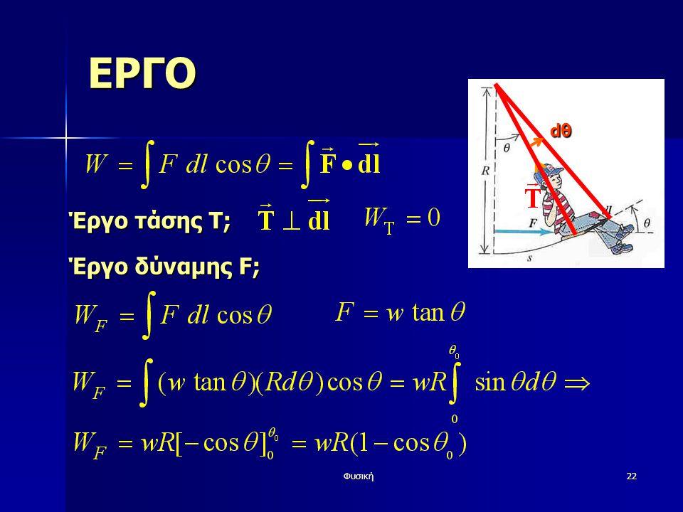 Φυσική22 ΕΡΓΟ Έργο τάσης Τ; Έργο δύναμης F; dθdθdθdθ