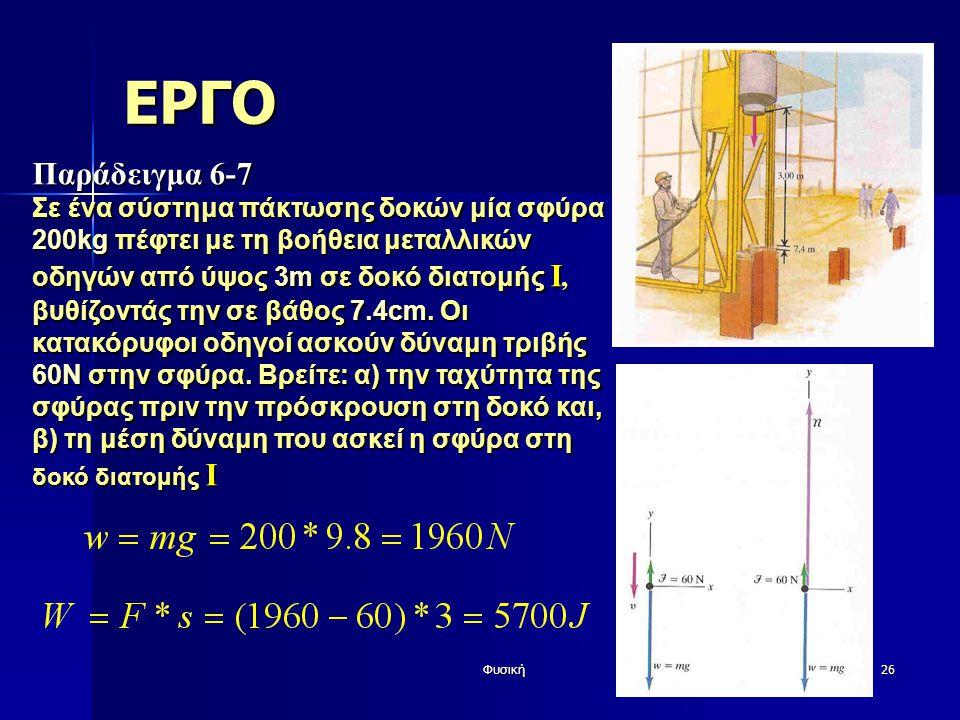 Φυσική26 ΕΡΓΟ Παράδειγμα 6-7 Σε ένα σύστημα πάκτωσης δοκών μία σφύρα 200kg πέφτει με τη βοήθεια μεταλλικών οδηγών από ύψος 3m σε δοκό διατομής Ι, βυθί