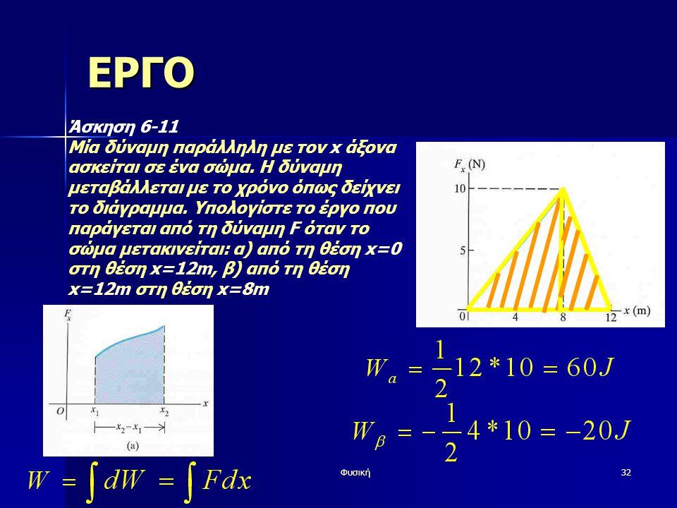 Φυσική32 ΕΡΓΟ Άσκηση 6-11 Μία δύναμη παράλληλη με τον x άξονα ασκείται σε ένα σώμα. Η δύναμη μεταβάλλεται με το χρόνο όπως δείχνει το διάγραμμα. Υπολο