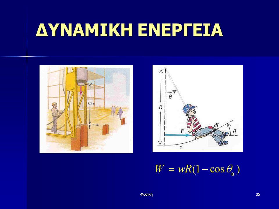 Φυσική35 ΔΥΝΑΜΙΚΗ ΕΝΕΡΓΕΙΑ