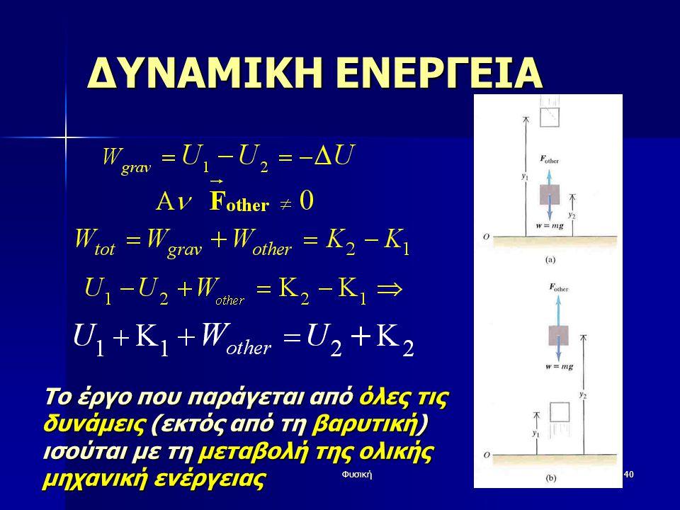 Φυσική40 ΔΥΝΑΜΙΚΗ ΕΝΕΡΓΕΙΑ Το έργο που παράγεται από όλες τις δυνάμεις (εκτός από τη βαρυτική) ισούται με τη μεταβολή της ολικής μηχανική ενέργειας