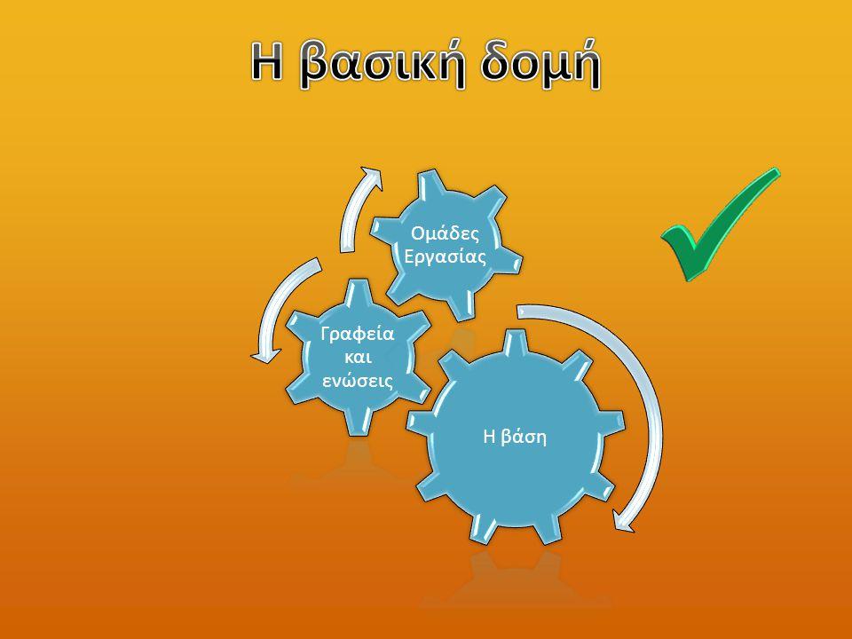 Η βάση Γραφεία και ενώσεις Ομάδες Εργασίας