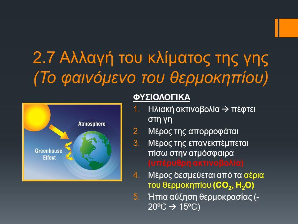 2.7 Αλλαγή του κλίματος της γης (Το φαινόμενο του θερμοκηπίου) ΦΥΣΙΟΛΟΓΙΚΑ 1.Ηλιακή ακτινοβολία  πέφτει στη γη 2.Μέρος της απορροφάται 3.Μέρος της επ