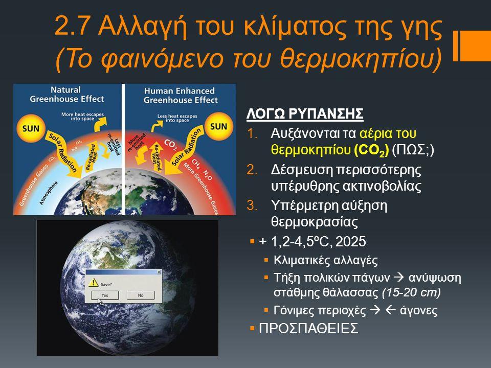 2.7 Αλλαγή του κλίματος της γης (Το φαινόμενο του θερμοκηπίου) ΛΟΓΩ ΡΥΠΑΝΣΗΣ 1.Αυξάνονται τα αέρια του θερμοκηπίου (CO 2 ) (ΠΩΣ;) 2.Δέσμευση περισσότε