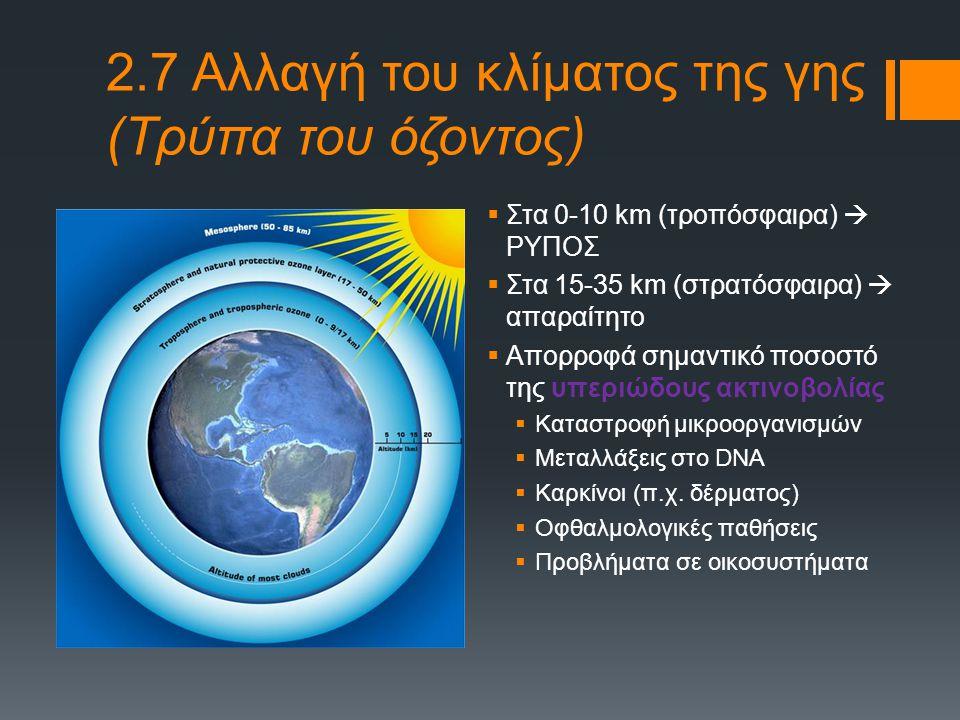 2.7 Αλλαγή του κλίματος της γης (Τρύπα του όζοντος)  Στα 0-10 km (τροπόσφαιρα)  ΡΥΠΟΣ  Στα 15-35 km (στρατόσφαιρα)  απαραίτητο  Απορροφά σημαντικ