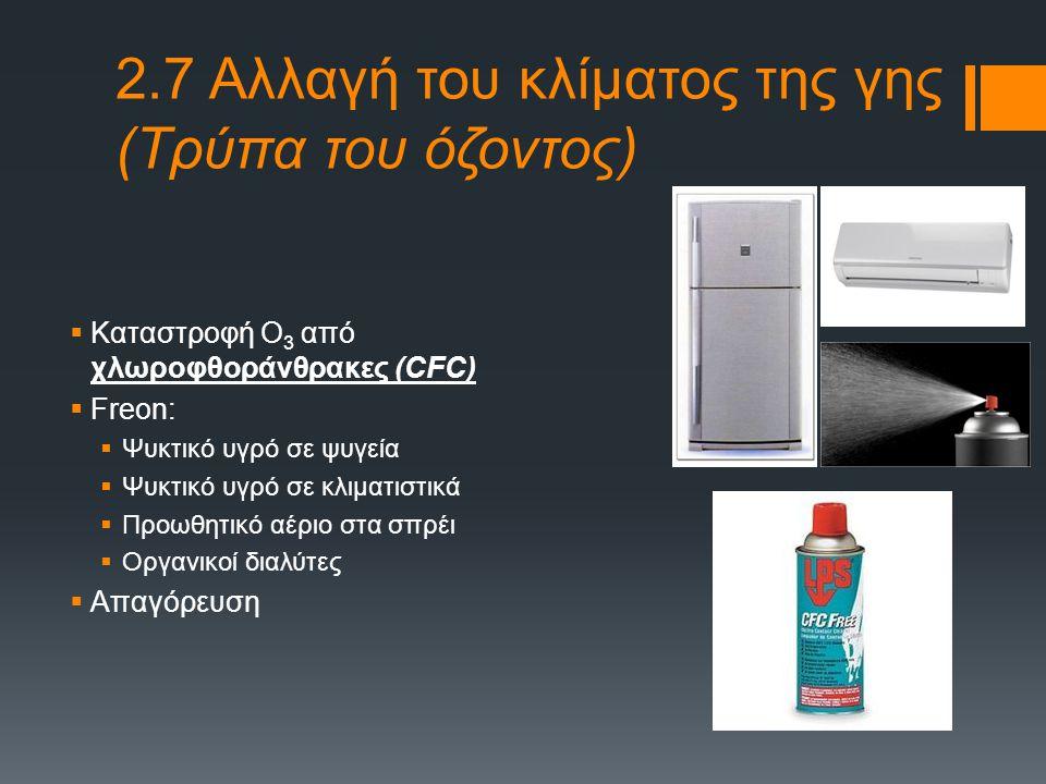 2.7 Αλλαγή του κλίματος της γης (Τρύπα του όζοντος)  Καταστροφή O 3 από χλωροφθοράνθρακες (CFC)  Freon:  Ψυκτικό υγρό σε ψυγεία  Ψυκτικό υγρό σε κ