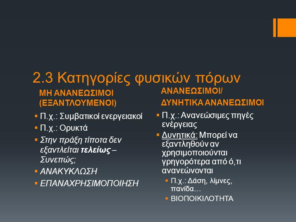 ΜΗ ΑΝΑΝΕΩΣΙΜΟΙ (ΕΞΑΝΤΛΟΥΜΕΝΟΙ) ΑΝΑΝΕΩΣΙΜΟΙ/ ΔΥΝΗΤΙΚΑ ΑΝΑΝΕΩΣΙΜΟΙ 2.3 Κατηγορίες φυσικών πόρων  Π.χ.: Συμβατικοί ενεργειακοί  Π.χ.: Ορυκτά  Στην πρά