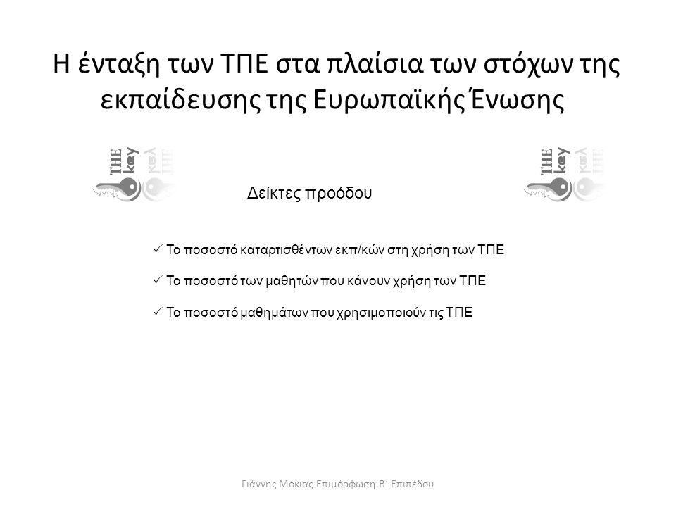 Η ένταξη των ΤΠΕ στα πλαίσια των στόχων της εκπαίδευσης της Ευρωπαϊκής Ένωσης Δείκτες προόδου  Το ποσοστό καταρτισθέντων εκπ/κών στη χρήση των ΤΠΕ  Το ποσοστό των μαθητών που κάνουν χρήση των ΤΠΕ  Το ποσοστό μαθημάτων που χρησιμοποιούν τις ΤΠΕ Γιάννης Μόκιας Επιμόρφωση Β΄ Επιπέδου