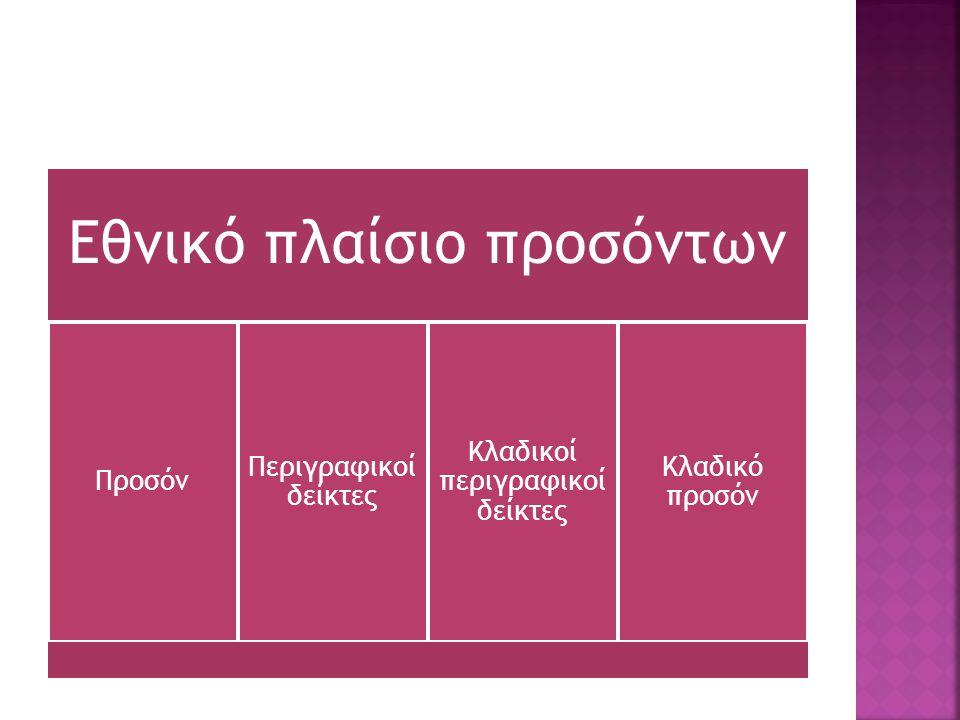 Εθνικό πλαίσιο προσόντων Προσόν Περιγραφικοί δείκτες Κλαδικοί περιγραφικοί δείκτες Κλαδικό προσόν