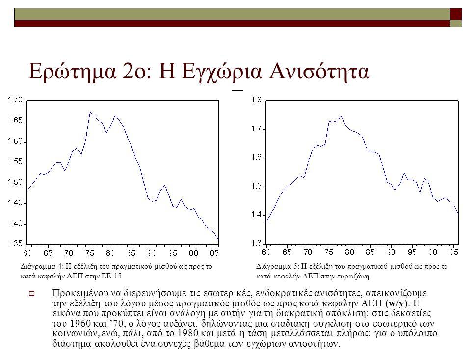 Η Εγχώρια Ανισότητα στις Αδριατικές και Βαλκανικές Χώρες  Παρά την ιδιαίτερη εικόνα της Ρουμανίας και της Τουρκίας το 2000 και το 2001 (λόγω ασυνεχειών που δημιουργούνται από τον υπερπληθωρισμό), οι βαλκανικές χώρες αναπαράγουν επίσης μια προοδευτική όξυνση της εγχώριας ανισότητας (μειούμενο w/y).