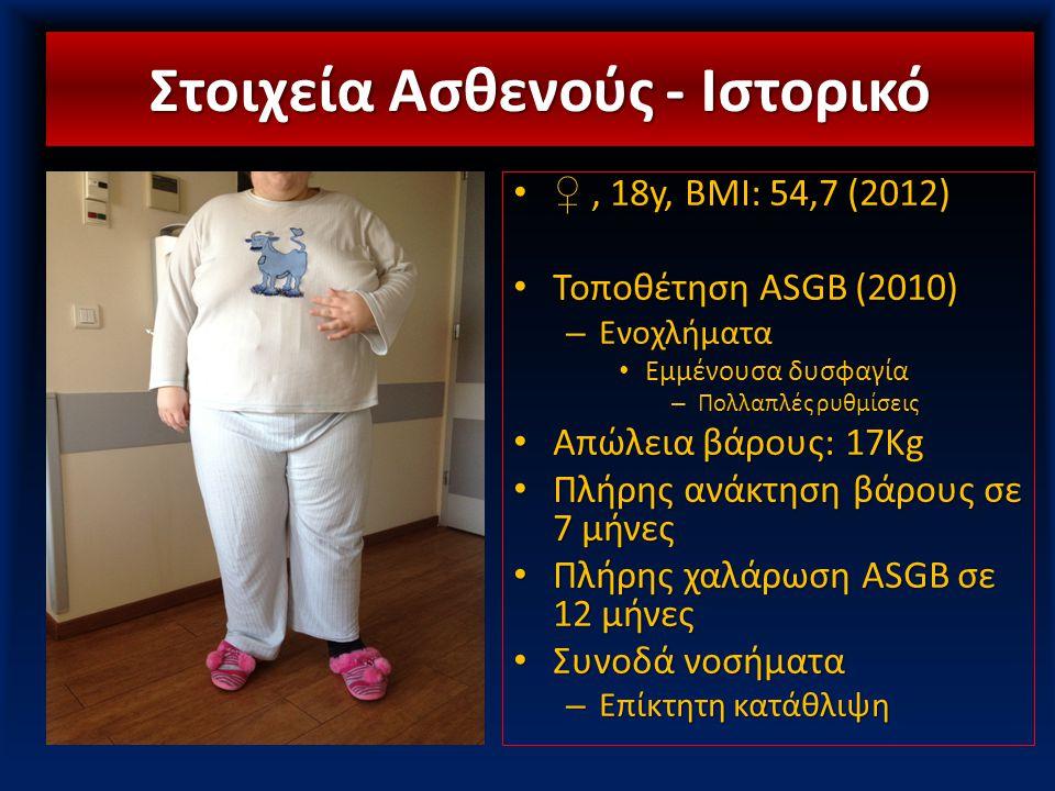 Στοιχεία Ασθενούς - Ιστορικό ♀, 18y, BMI: 54,7 (2012)♀, 18y, BMI: 54,7 (2012) Τοποθέτηση ASGB (2010) Τοποθέτηση ASGB (2010) – Ενοχλήματα Εμμένουσα δυσ