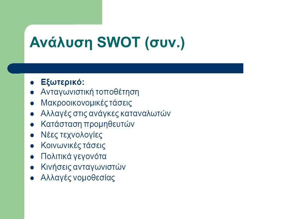 Ανάλυση SWOT (συν.) Εξωτερικό: Ανταγωνιστική τοποθέτηση Μακροοικονομικές τάσεις Αλλαγές στις ανάγκες καταναλωτών Κατάσταση προμηθευτών Νέες τεχνολογίες Κοινωνικές τάσεις Πολιτικά γεγονότα Κινήσεις ανταγωνιστών Αλλαγές νομοθεσίας