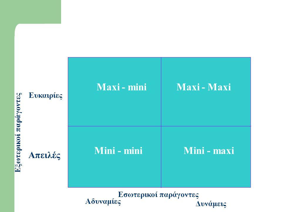 Εξωτερικοί παράγοντες Ευκαιρίες Απειλές Maxi - miniMaxi - Maxi Mini - miniMini - maxi Εσωτερικοί παράγοντες Αδυναμίες Δυνάμεις