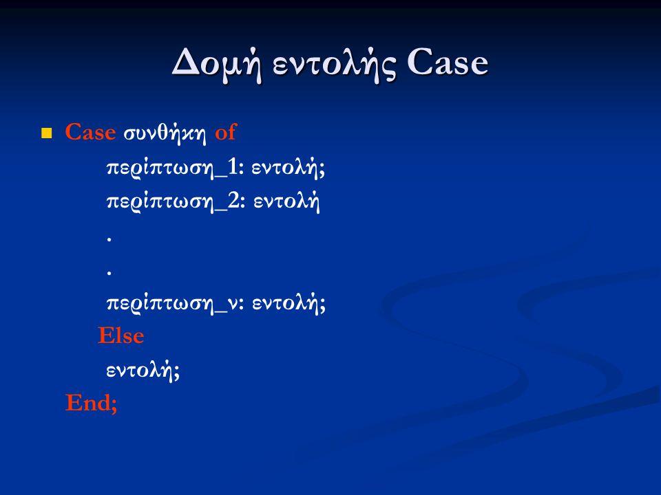 Δομή εντολής Case Case συνθήκη of περίπτωση_1: εντολή; περίπτωση_2: εντολή.. περίπτωση_ν: εντολή; Else εντολή; End;