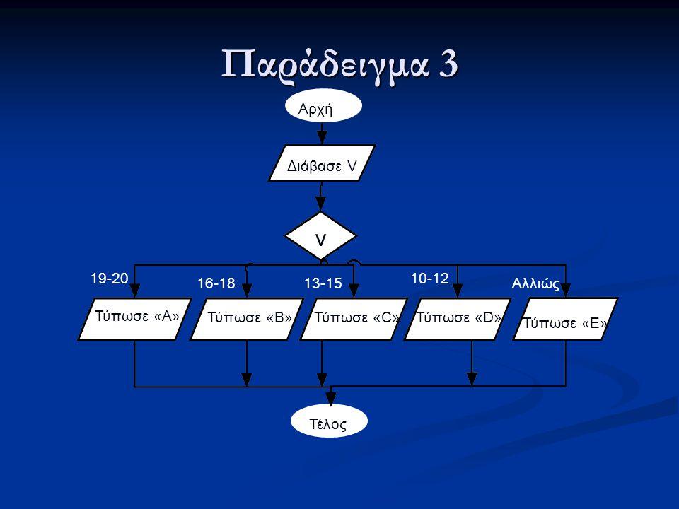 Παράδειγμα 3 Αρχή Διάβασε V v Τύπωσε «Α» Τύπωσε «Β»Τύπωσε «C»Τύπωσε «D» Τύπωσε «E» 19-20 16-1813-15 10-12 Αλλιώς Τέλος