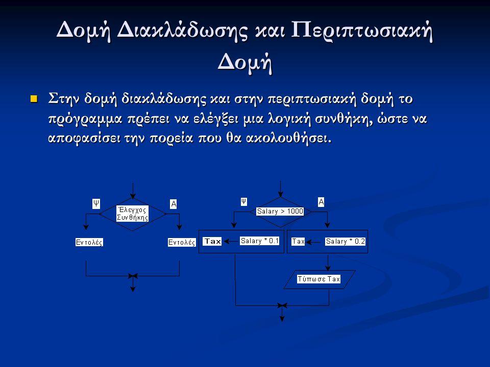 Δομή Διακλάδωσης και Περιπτωσιακή Δομή Στην δομή διακλάδωσης και στην περιπτωσιακή δομή το πρόγραμμα πρέπει να ελέγξει μια λογική συνθήκη, ώστε να απο