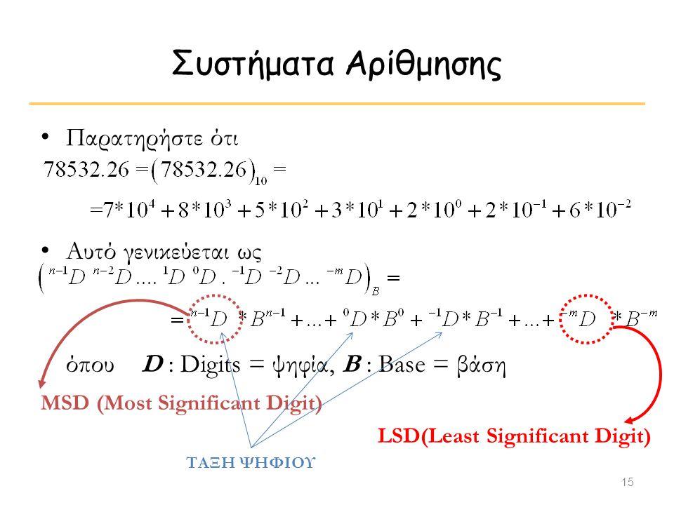15 Συστήματα Αρίθμησης Παρατηρήστε ότι Αυτό γενικεύεται ως όπου D : Digits = ψηφία, B : Base = βάση ΜSD (Most Significant Digit) LSD(Least Significant