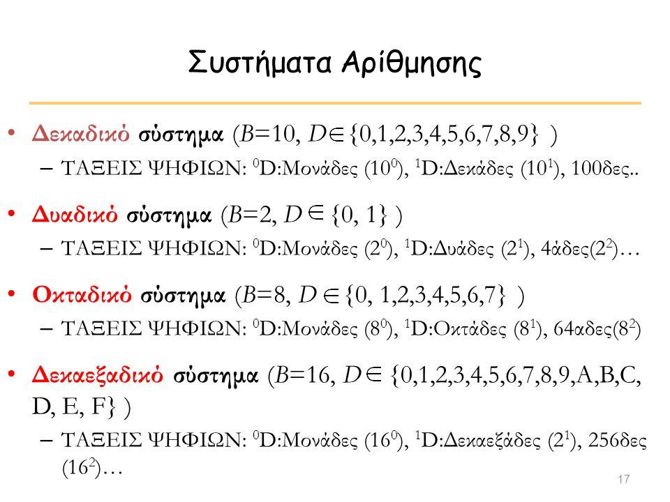 17 Συστήματα Αρίθμησης Δεκαδικό σύστημα (Β=10, D {0,1,2,3,4,5,6,7,8,9} ) – ΤΑΞΕΙΣ ΨΗΦΙΩΝ: 0 D:Μονάδες (10 0 ), 1 D:Δεκάδες (10 1 ), 100δες.. Δυαδικό σ