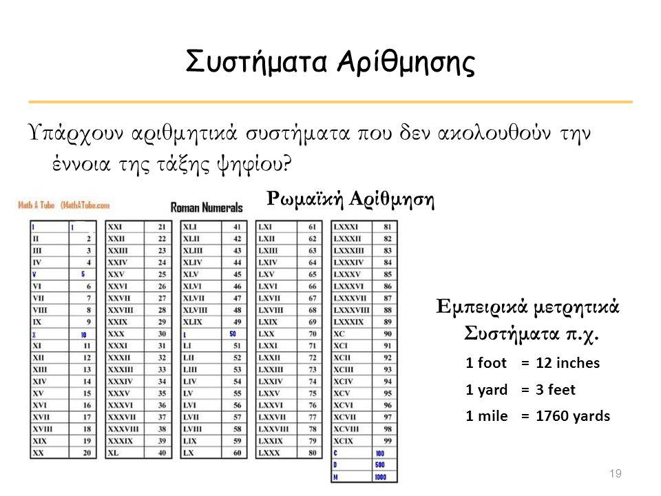 19 Συστήματα Αρίθμησης Υπάρχουν αριθμητικά συστήματα που δεν ακολουθούν την έννοια της τάξης ψηφίου? 1 foot=12 inches 1 yard=3 feet 1 mile=1760 yards