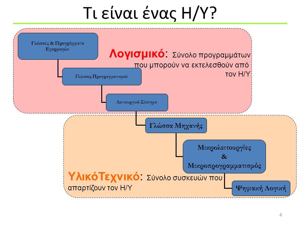 Κεφάλαιο 1+2 Εισαγωγικές Έννοιες Τι είναι ένας Η/Υ .