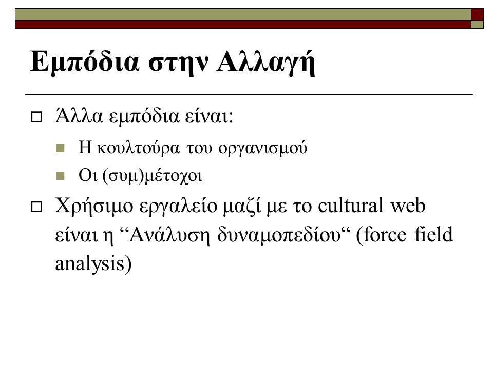 Εμπόδια στην Αλλαγή  Άλλα εμπόδια είναι: Η κουλτούρα του οργανισμού Οι (συμ)μέτοχοι  Χρήσιμο εργαλείο μαζί με το cultural web είναι η Ανάλυση δυναμοπεδίου (force field analysis)