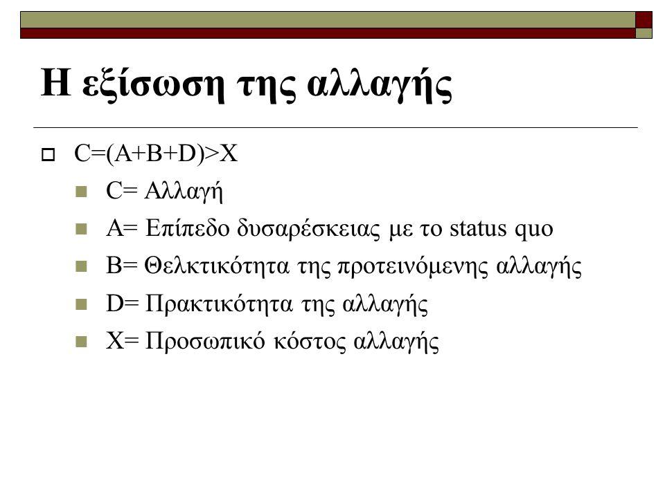 Η εξίσωση της αλλαγής  C=(A+B+D)>X C= Αλλαγή Α= Επίπεδο δυσαρέσκειας με το status quo B= Θελκτικότητα της προτεινόμενης αλλαγής D= Πρακτικότητα της αλλαγής Χ= Προσωπικό κόστος αλλαγής