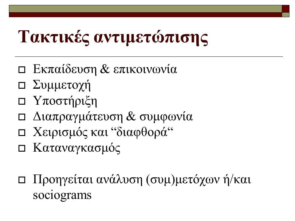 Τακτικές αντιμετώπισης  Εκπαίδευση & επικοινωνία  Συμμετοχή  Υποστήριξη  Διαπραγμάτευση & συμφωνία  Χειρισμός και διαφθορά  Καταναγκασμός  Προηγείται ανάλυση (συμ)μετόχων ή/και sociograms