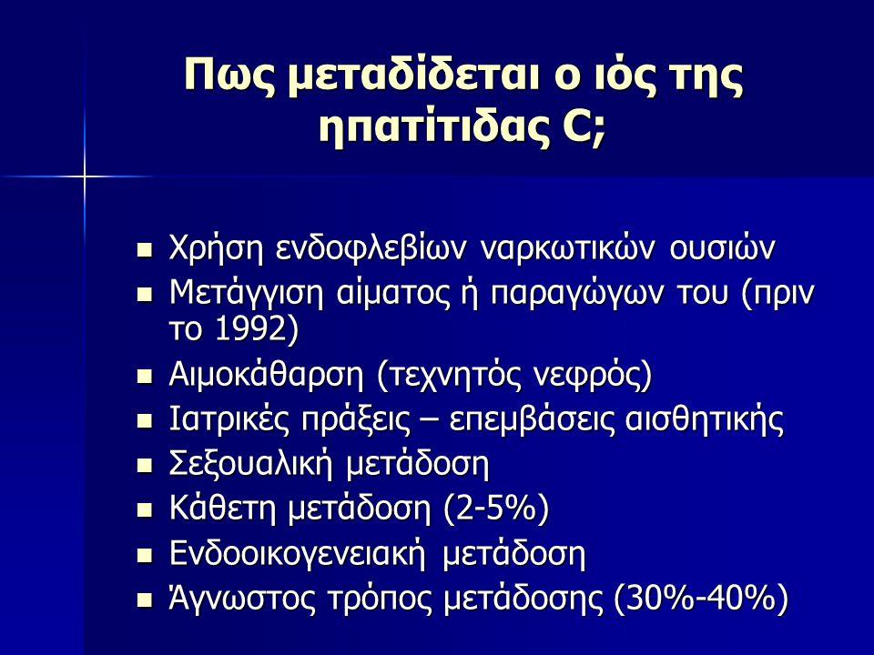 Πως μεταδίδεται ο ιός της ηπατίτιδας C; Χρήση ενδοφλεβίων ναρκωτικών ουσιών Χρήση ενδοφλεβίων ναρκωτικών ουσιών Μετάγγιση αίματος ή παραγώγων του (πριν το 1992) Μετάγγιση αίματος ή παραγώγων του (πριν το 1992) Αιμοκάθαρση (τεχνητός νεφρός) Αιμοκάθαρση (τεχνητός νεφρός) Ιατρικές πράξεις – επεμβάσεις αισθητικής Ιατρικές πράξεις – επεμβάσεις αισθητικής Σεξουαλική μετάδοση Σεξουαλική μετάδοση Κάθετη μετάδοση (2-5%) Κάθετη μετάδοση (2-5%) Ενδοοικογενειακή μετάδοση Ενδοοικογενειακή μετάδοση Άγνωστος τρόπος μετάδοσης (30%-40%) Άγνωστος τρόπος μετάδοσης (30%-40%)