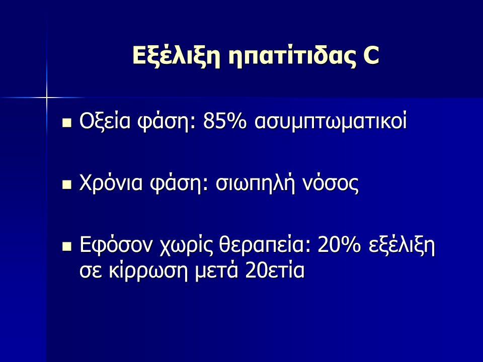 Εξέλιξη ηπατίτιδας C Οξεία φάση: 85% ασυμπτωματικοί Οξεία φάση: 85% ασυμπτωματικοί Χρόνια φάση: σιωπηλή νόσος Χρόνια φάση: σιωπηλή νόσος Εφόσον χωρίς θεραπεία: 20% εξέλιξη σε κίρρωση μετά 20ετία Εφόσον χωρίς θεραπεία: 20% εξέλιξη σε κίρρωση μετά 20ετία
