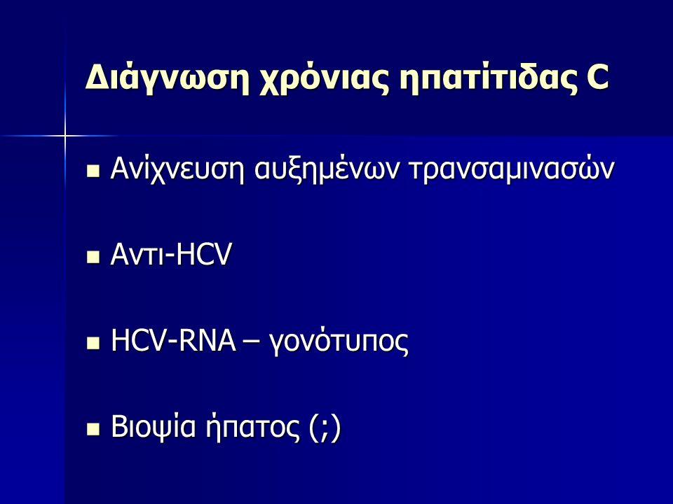Διάγνωση χρόνιας ηπατίτιδας C Ανίχνευση αυξημένων τρανσαμινασών Ανίχνευση αυξημένων τρανσαμινασών Αντι-HCV Αντι-HCV HCV-RNA – γονότυπος HCV-RNA – γονότυπος Βιοψία ήπατος (;) Βιοψία ήπατος (;)