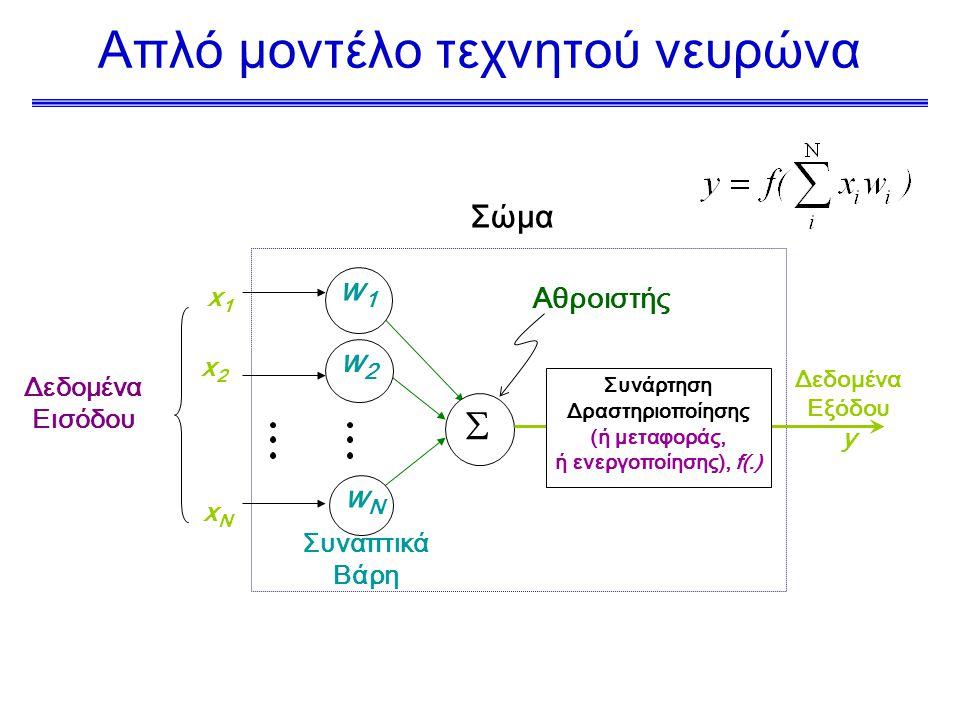 Απλό μοντέλο τεχνητού νευρώνα Δεδομένα Εισόδου x1x1 x2 x2 xNxN w1 w1 w2 w2 wN wN Συναπτικά Βάρη Σώμα Δεδομένα Εξόδου y  Αθροιστής Συνάρτηση Δραστηριοποίησης (ή μεταφοράς, ή ενεργοποίησης), f(.)