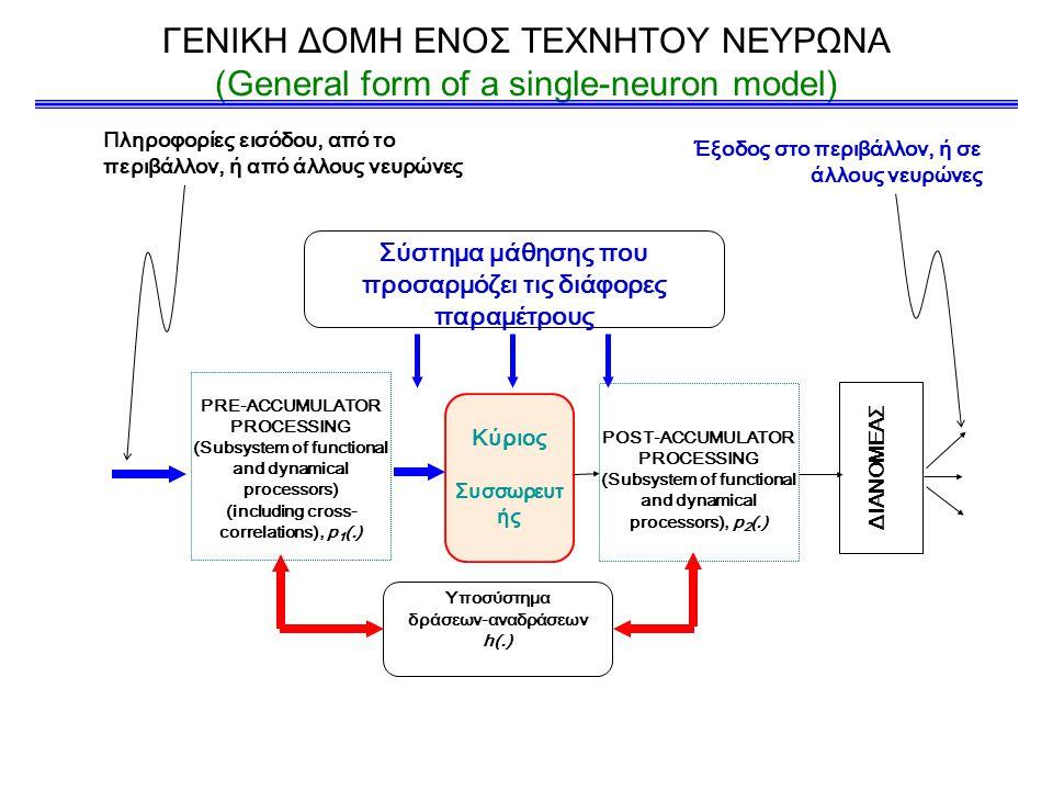 ΓΕΝΙΚΗ ΔΟΜΗ ΕΝΟΣ ΤΕΧΝΗΤΟΥ ΝΕΥΡΩΝΑ (General form of a single-neuron model) Υποσύστημα δράσεων-αναδράσεων h(.) POST-ACCUMULATOR PROCESSING (Subsystem of functional and dynamical processors), p 2 (.) PRE-ACCUMULATOR PROCESSING (Subsystem of functional and dynamical processors) (including cross- correlations), p 1 (.) Κύριος Συσσωρευτ ής Σύστημα μάθησης που προσαρμόζει τις διάφορες παραμέτρους Πληροφορίες εισόδου, από το περιβάλλον, ή από άλλους νευρώνες ΔΙΑΝΟΜΕΑΣ Έξοδος στο περιβάλλον, ή σε άλλους νευρώνες