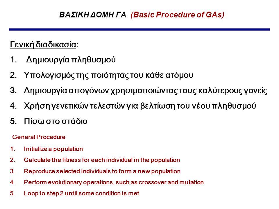 Βασικές αρχές Γενική διαδικασία: 1.