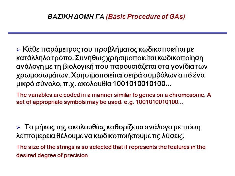 Κάθε παράμετρος του προβλήματος κωδικοποιείται με κατάλληλο τρόπο.