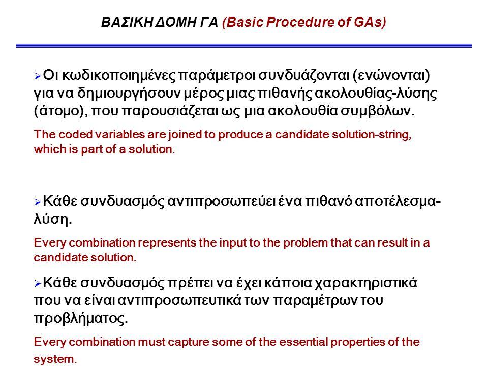ΒΑΣΙΚΗ ΔΟΜΗ ΓΑ (Basic Procedure of GAs)  Οι κωδικοποιημένες παράμετροι συνδυάζονται (ενώνονται) για να δημιουργήσουν μέρος μιας πιθανής ακολουθίας-λύσης (άτομο), που παρουσιάζεται ως μια ακολουθία συμβόλων.