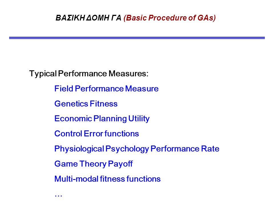 ΒΑΣΙΚΗ ΔΟΜΗ ΓΑ (Basic Procedure of GAs) Typical Performance Measures: Field Performance Measure Genetics Fitness Economic Planning Utility Control Error functions Physiological Psychology Performance Rate Game Theory Payoff Multi-modal fitness functions …