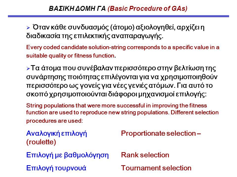 ΒΑΣΙΚΗ ΔΟΜΗ ΓΑ (Basic Procedure of GAs)  Όταν κάθε συνδυασμός (άτομο) αξιολογηθεί, αρχίζει η διαδικασία της επιλεκτικής αναπαραγωγής.