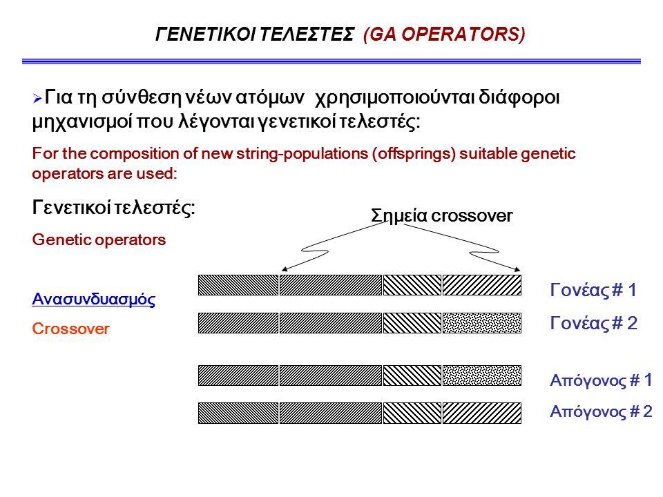 ΓΕΝΕΤΙΚΟΙ ΤΕΛΕΣΤΕΣ (GA OPERATORS)  Για τη σύνθεση νέων ατόμων χρησιμοποιούνται διάφοροι μηχανισμοί που λέγονται γενετικοί τελεστές: For the composition of new string-populations (offsprings) suitable genetic operators are used: Γενετικοί τελεστές: Genetic operators Ανασυνδυασμός Crossover Γονέας # 1 Γονέας # 2 Απόγονος # 1 Απόγονος # 2 Σημεία crossover