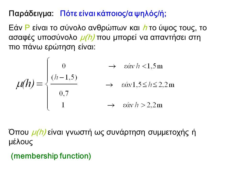 Παράδειγμα: Πότε είναι κάποιος/α ψηλός/ή; Εάν P είναι το σύνολο ανθρώπων και h το ύψος τους, το ασαφές υποσύνολο μ(h) που μπορεί να απαντήσει στη πιο πάνω ερώτηση είναι: Όπου μ(h) είναι γνωστή ως συνάρτηση συμμετοχής ή μέλους (membership function)