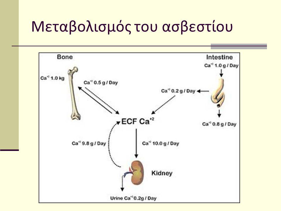 Το ασβέστιο κυκλοφορεί στο πλάσμα σε τρεις μορφές: Ιονισμένο (45-50%) Συνδεδεμένο με μορφή συμπλόκων ενώσεων με οξέα (5- 10%) Πρωτεϊνικά συνδεδεμένο (40-45%) Η συγκέντρωση του ιονισμένου ασβεστίου εξαρτάται από: Τη συγκέντρωση των πρωτεϊνών στο πλάσμα Το pH του εξωκυττάριου υγρού