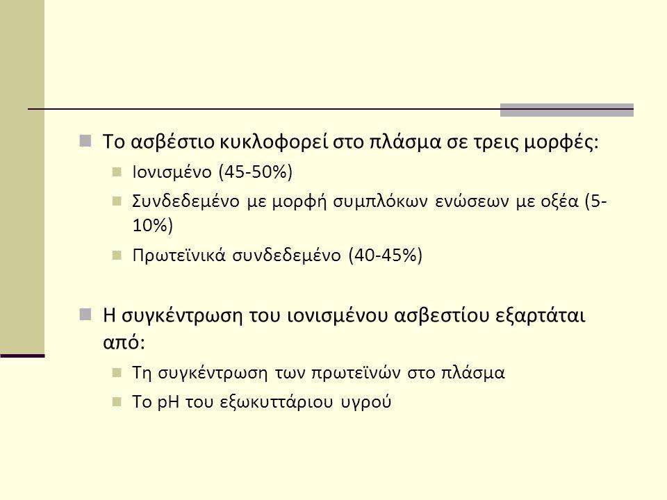 Συχνότητα 0.1-0.5% ανερχόμενη με την πάροδο της ηλικίας Παθοφυσιολογία Απρόσφορη για τα επίπεδα του ασβεστίου, μη πλήρως καταστελόμενη υπερπαραγωγή ΡΤΗ