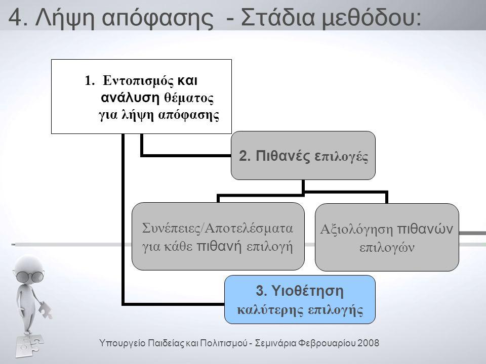 4.Λήψη απόφασης - Στάδια μεθόδου: 1.Εντοπισμός και ανάλυση θέματος για λήψη απόφασης 2.