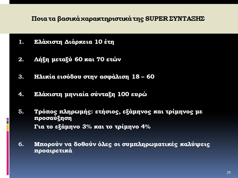Ποια τα βασικά χαρακτηριστικά της SUPER ΣΥΝΤΑΞΗΣ ; 1. Ελάχιστη Διάρκεια 10 έτη 2. Λήξη μεταξύ 60 και 70 ετών 3. Ηλικία εισόδου στην ασφάλιση 18 – 60 4