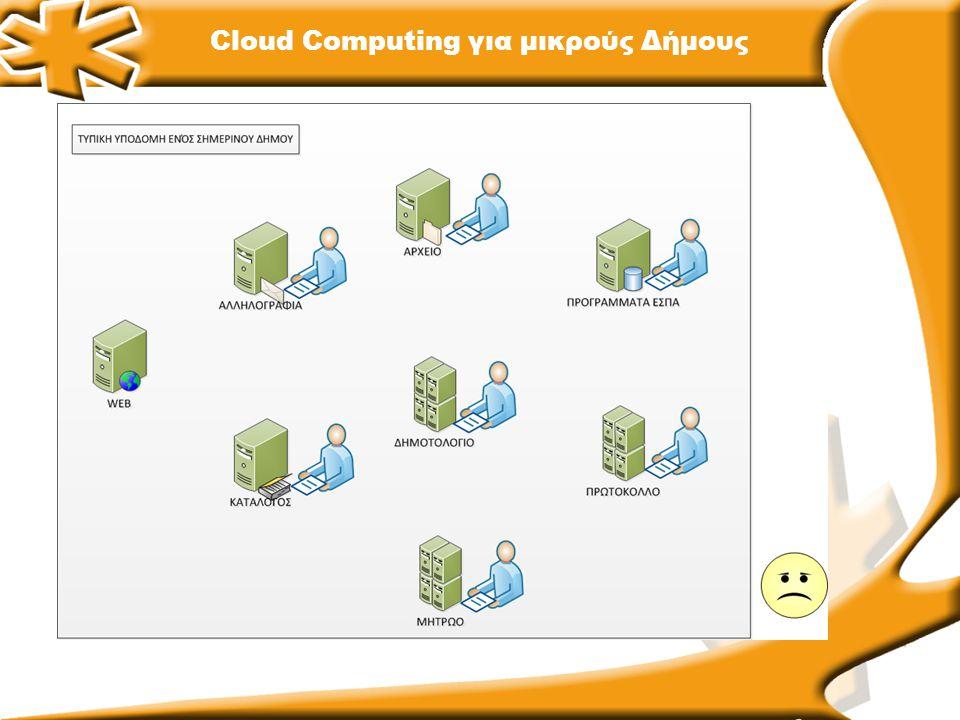 Cloud Computing για μικρούς Δήμους
