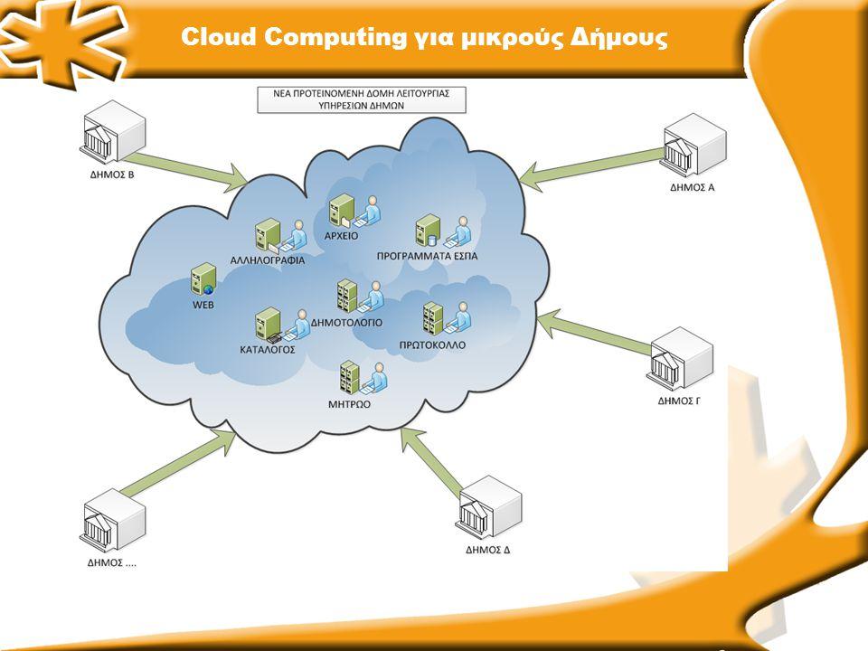 Πλεονεκτήματα Πρότασης – Ελαχιστοποίηση Κόστους Λειτουργίας – Κεντρική Δομή & Διαχείριση – Ασφάλεια Δεδομένων – Πρόσβαση από οπουδήποτε – Δημιουργία Αρχείου με Ιστορικά Δεδομένα για κάθε Δήμο ξεχωριστά και για κάθε υπηρεσία η λειτουργία Cloud Computing για μικρούς Δήμους
