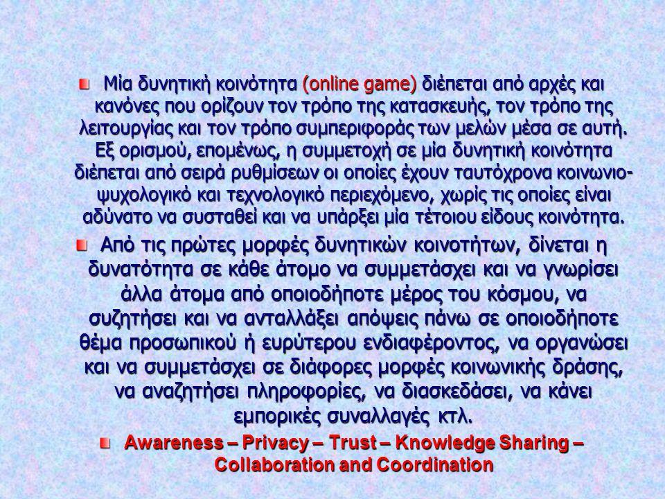 Μία δυνητική κοινότητα (online game) διέπεται από αρχές και κανόνες που ορίζουν τον τρόπο της κατασκευής, τον τρόπο της λειτουργίας και τον τρόπο συμπεριφοράς των μελών μέσα σε αυτή.