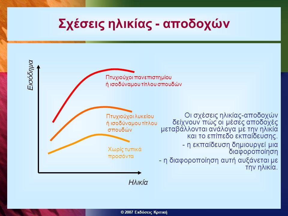 © 2007 Εκδόσεις Κριτική Σχέσεις ηλικίας - αποδοχών Οι σχέσεις ηλικίας-αποδοχών δείχνουν πώς οι μέσες αποδοχές μεταβάλλονται ανάλογα με την ηλικία και